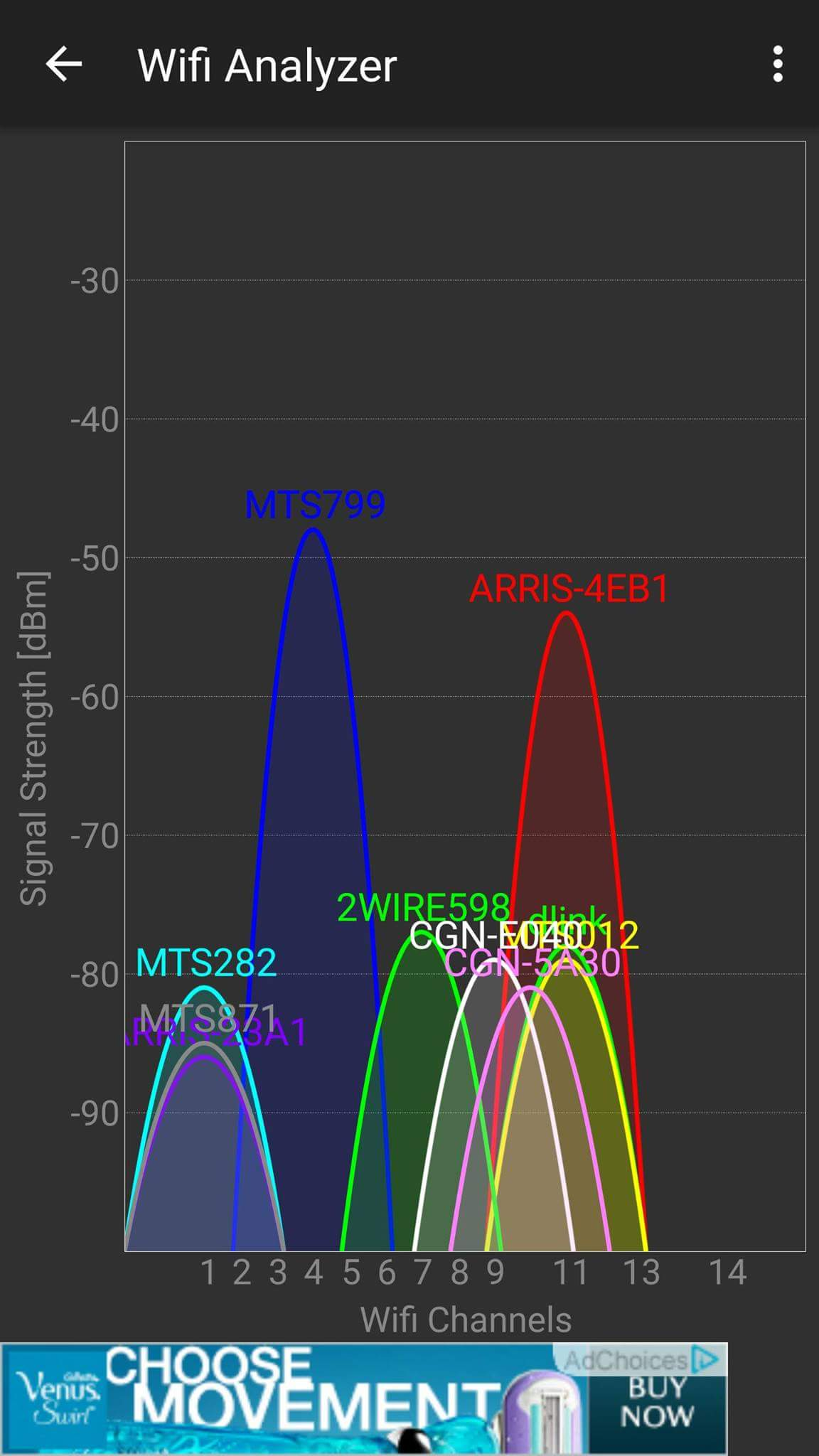 ISP Incompetence – Why It Matters To You (And Your Home Network) – A